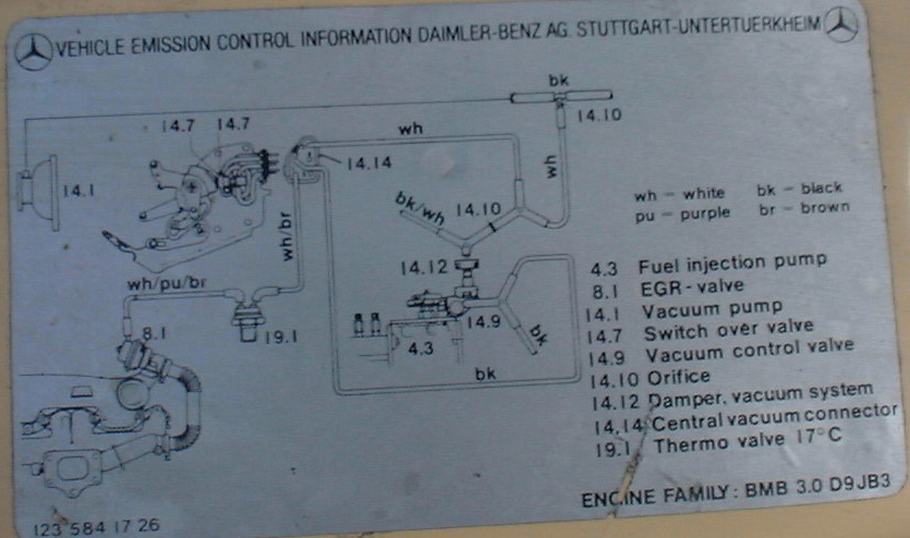 429812358165262659 in addition Porsche 964 Distributor Parts Diagram together with Engine Diagram 1986 Porsche 944 also Eng 10 likewise Mbe 900 Fuel System Diagram. on 928 vacuum diagram for 1986